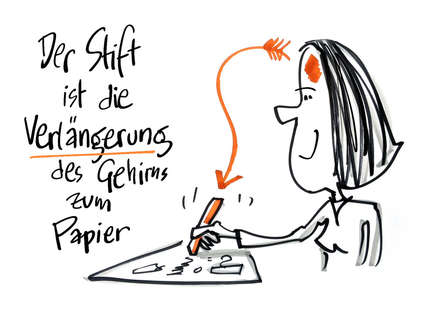 Staedtler, Visualisierungstool, Visualisierung, Sketch Notes, Sketchnotes, Dr. Wolfgang Irber, sketching, Sketchnoting, skizzieren, visuelle Wahrnehmung, visuelle Kommunikation, Gedächtnis, Illustration, Bildsprache, B2B, Pfeil